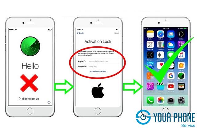 Yourphone Service cam kết hoàn tiền 100% nếu không unlock thành công