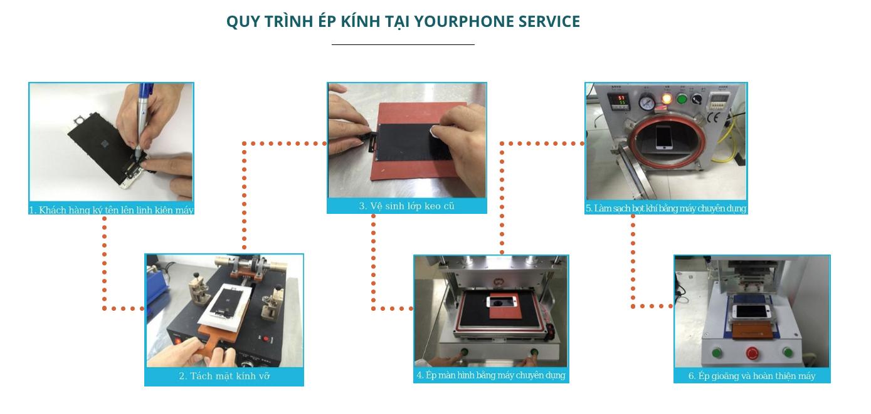 Quy trình thay ép kính Samsung S6 tại Yourphone